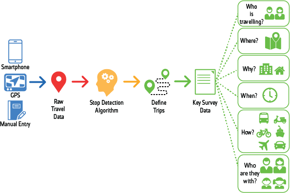 travel-data-analytics_diagram